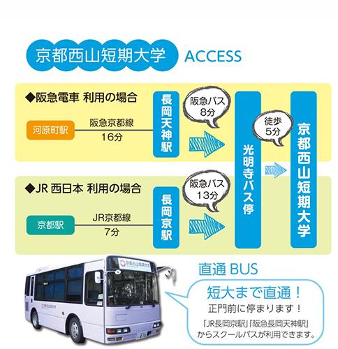 京都西山短期大学へのアクセス